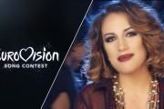 Ja si do të kishte dalë Shqipëria në Eurovizion me votë popullore