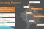 Kosova merr kredi prej 39.9 milionë euro për rehabilitimin e hekurudhave