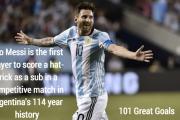 Messi e ndjen presionin për ta fituar Kupën e Botës