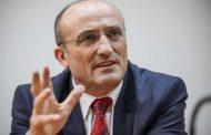 Çështja shqiptare dhe perspektiva e saj
