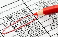 Në Prizren afër 2.23 milionë euro keqklasifikime nga investimet kapitale
