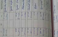 Profesorët në Prizren, mbyllën deri në 50 njësha