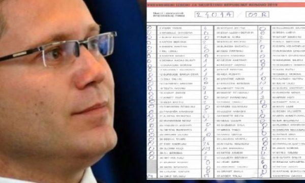"""Burim Ramadani publikon fakte për """"avullimin"""" e votave në Suharekë: I kishte 0 vota, iu bënë 59 në rinumërim"""